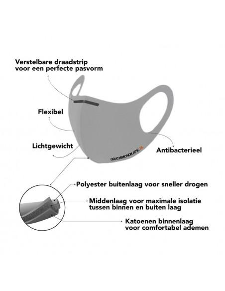 Wasbare niet medische mondkapjes 3Pack